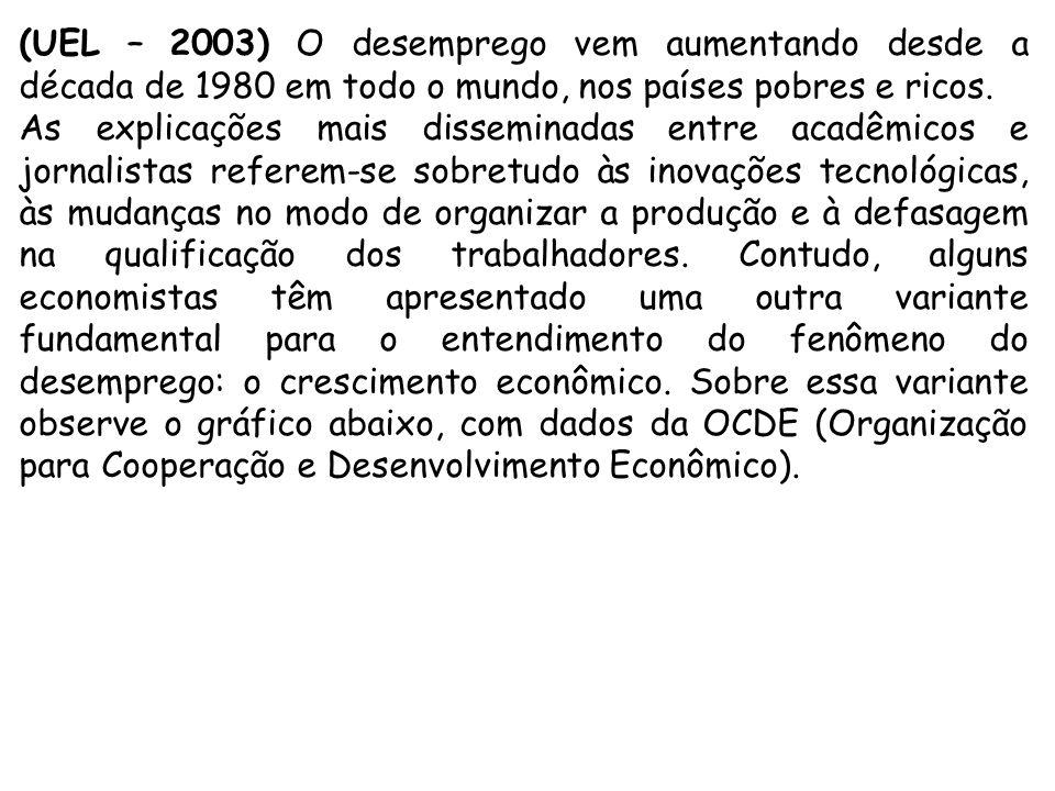 (UEL – 2003) O desemprego vem aumentando desde a década de 1980 em todo o mundo, nos países pobres e ricos.