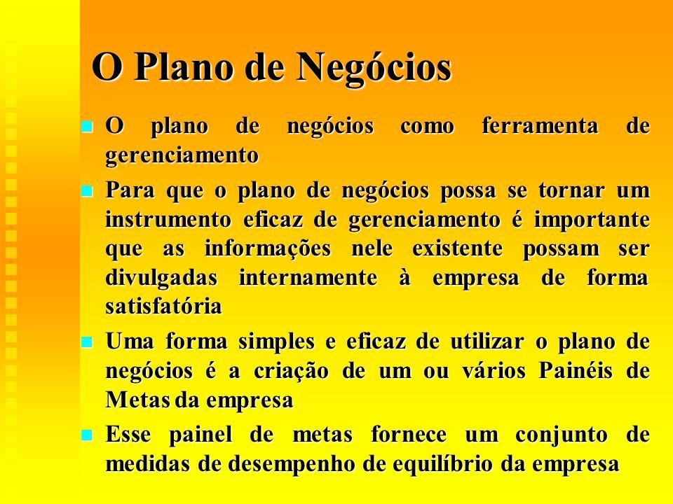 O Plano de Negócios O plano de negócios como ferramenta de gerenciamento.