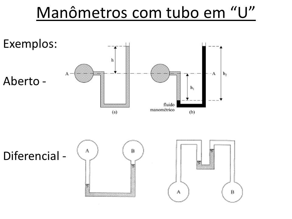 Manômetros com tubo em U