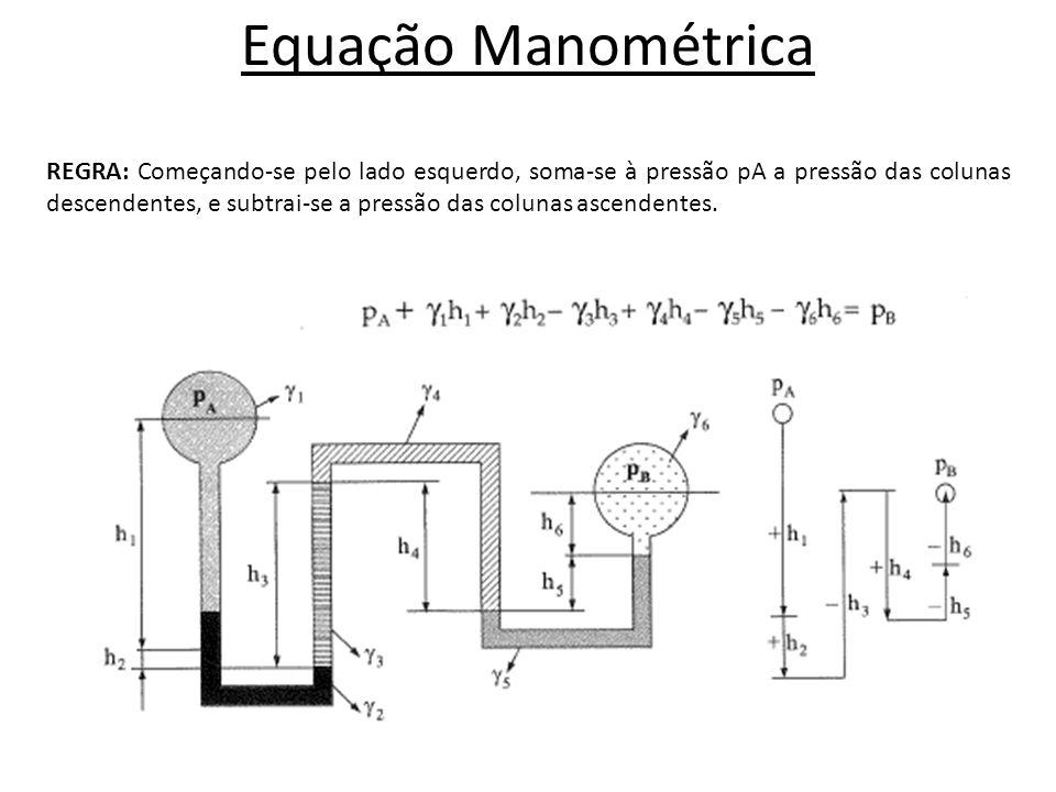 Equação Manométrica