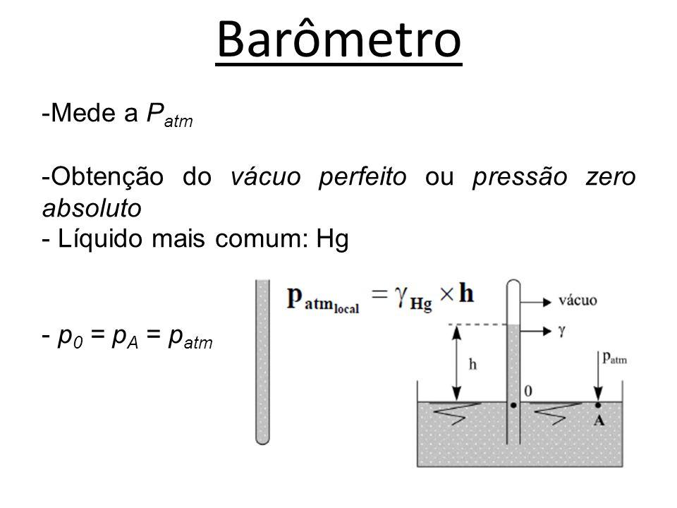 Barômetro Mede a Patm. Obtenção do vácuo perfeito ou pressão zero absoluto. Líquido mais comum: Hg.