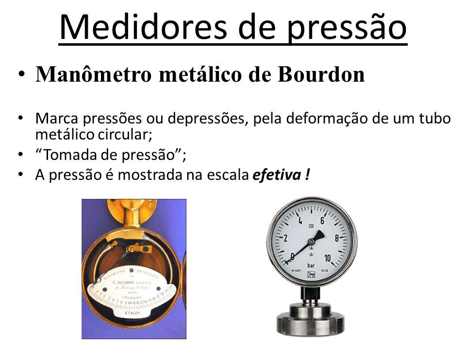 Medidores de pressão Manômetro metálico de Bourdon
