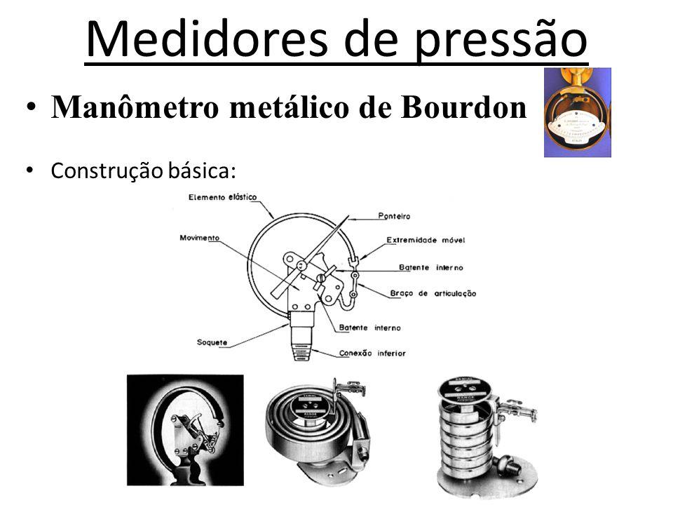 Medidores de pressão Manômetro metálico de Bourdon Construção básica: