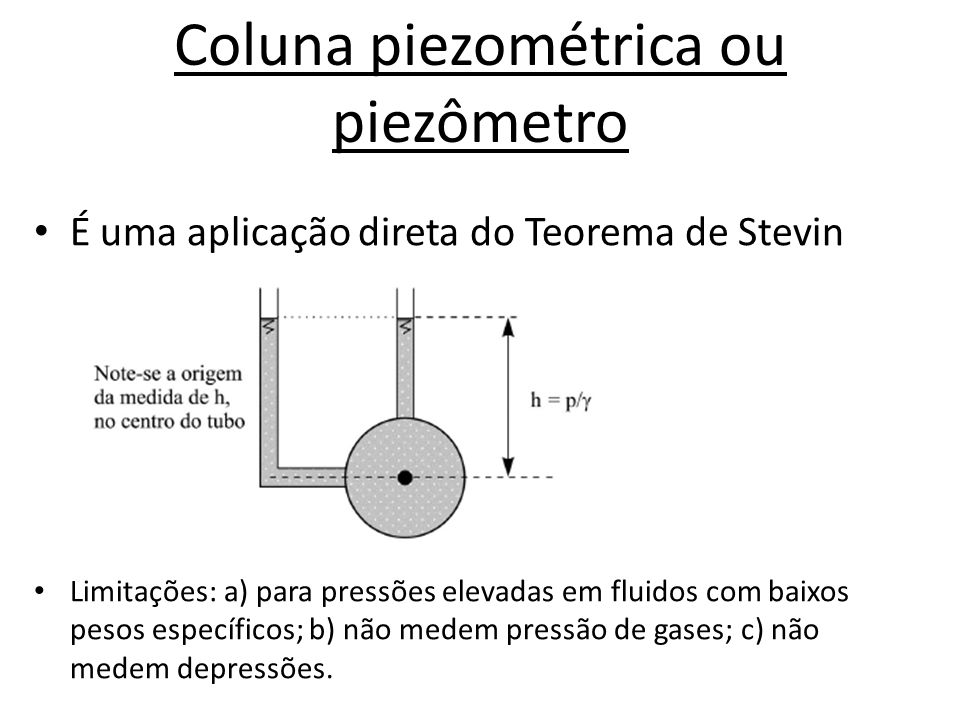 Coluna piezométrica ou piezômetro