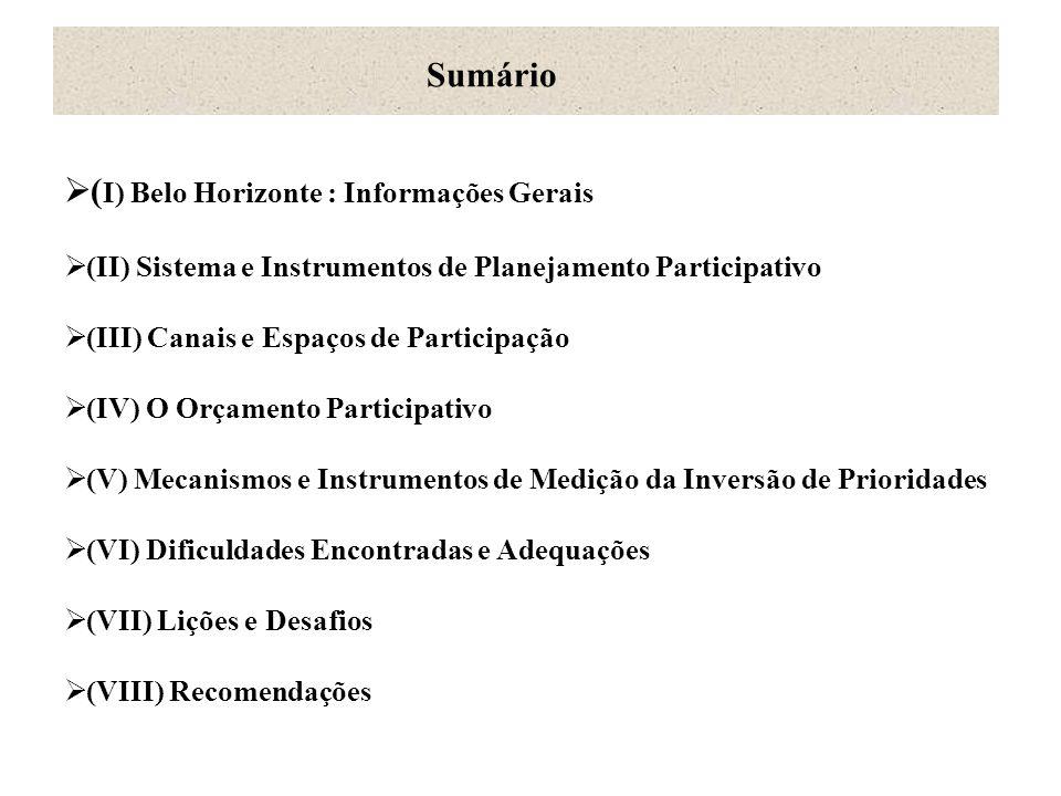 (I) Belo Horizonte : Informações Gerais