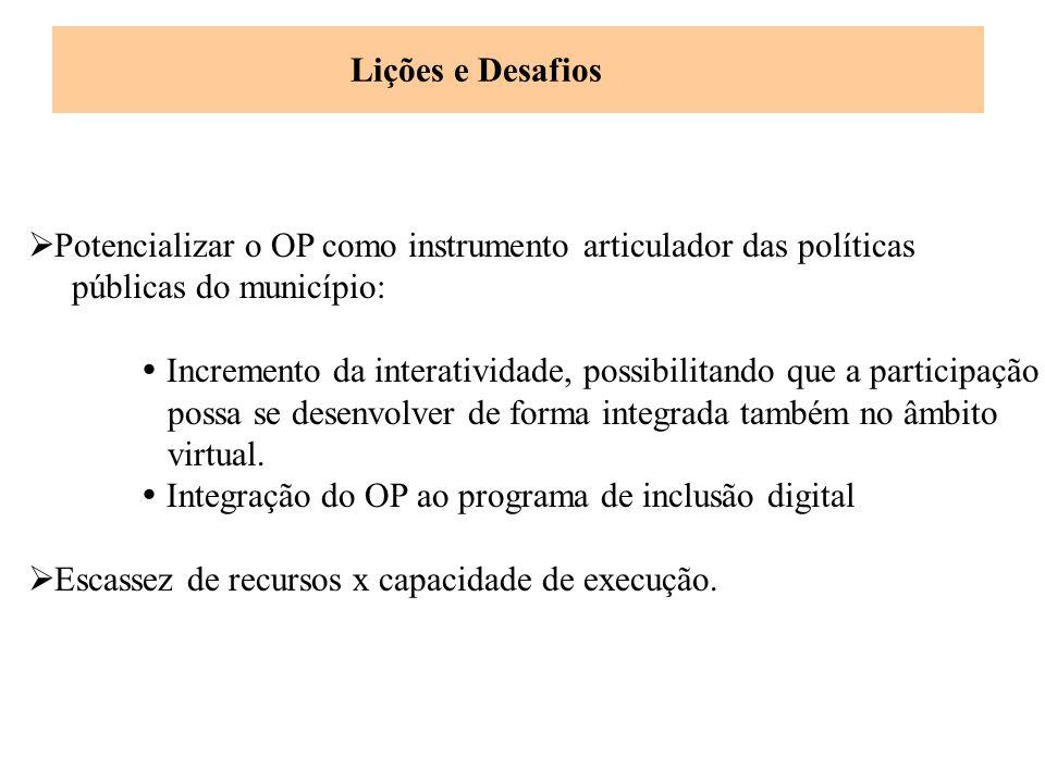 Lições e Desafios Potencializar o OP como instrumento articulador das políticas. públicas do município: