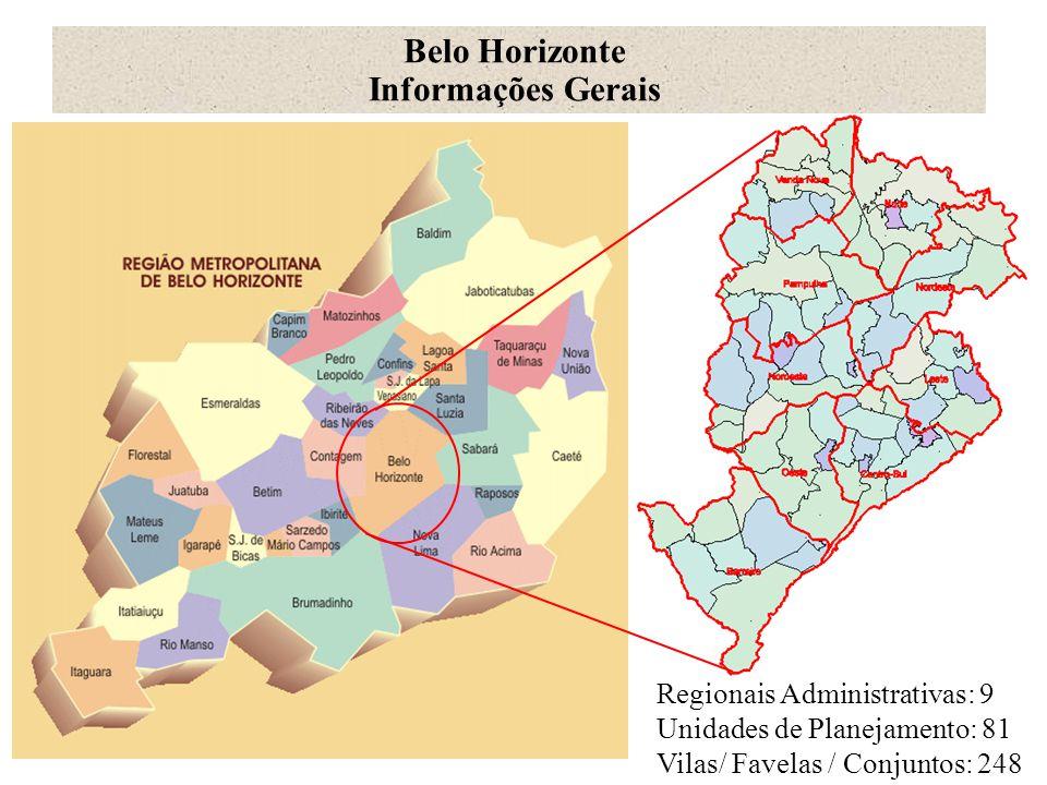 Belo Horizonte Informações Gerais