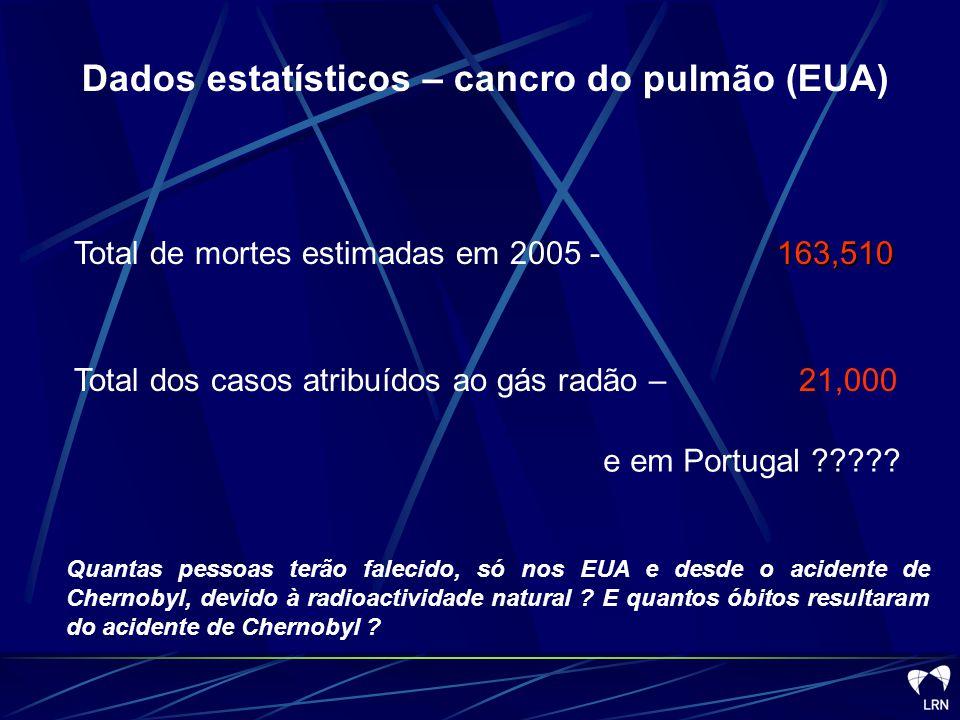 Dados estatísticos – cancro do pulmão (EUA)