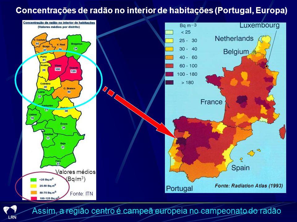 Concentrações de radão no interior de habitações (Portugal, Europa)