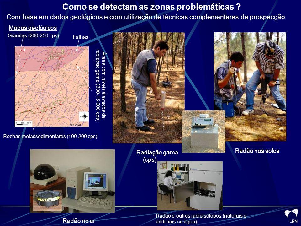 Como se detectam as zonas problemáticas