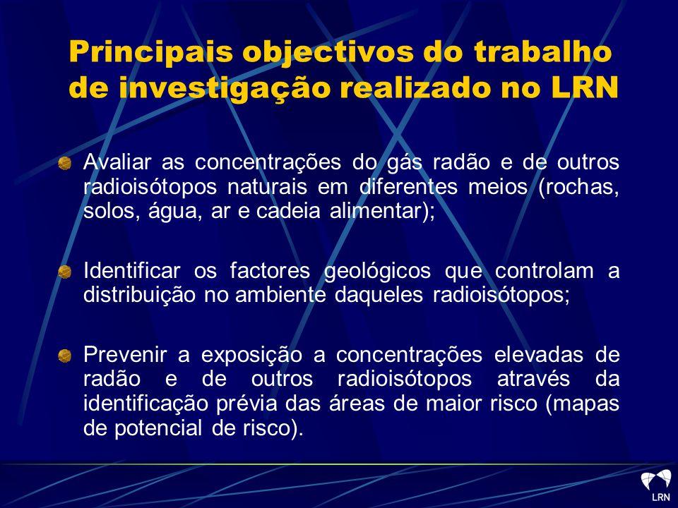 Principais objectivos do trabalho de investigação realizado no LRN