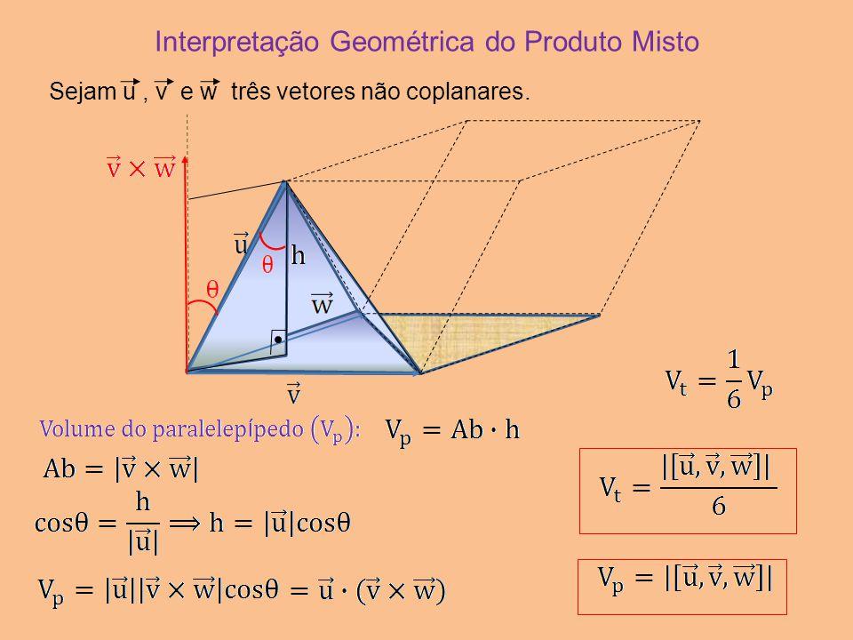 Interpretação Geométrica do Produto Misto