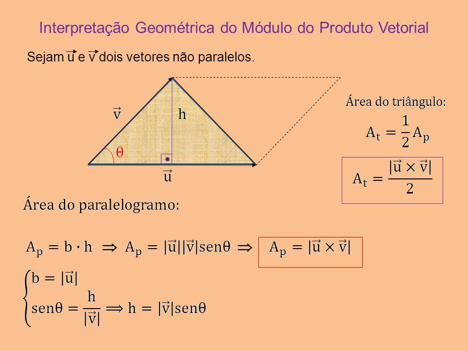 Interpretação Geométrica do Módulo do Produto Vetorial
