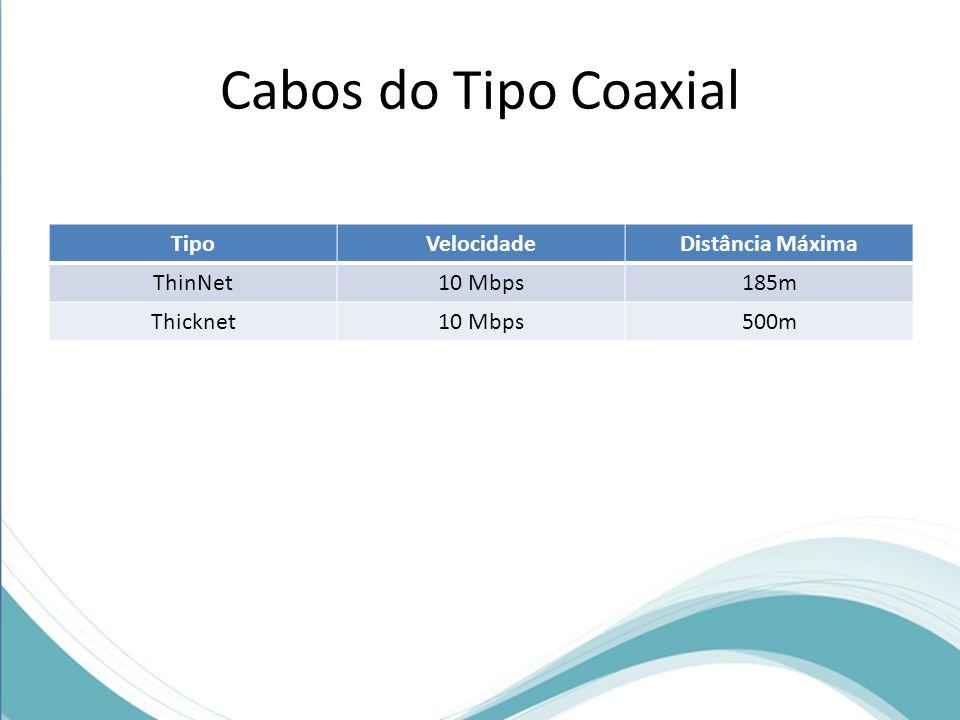 Cabos do Tipo Coaxial Tipo Velocidade Distância Máxima ThinNet 10 Mbps