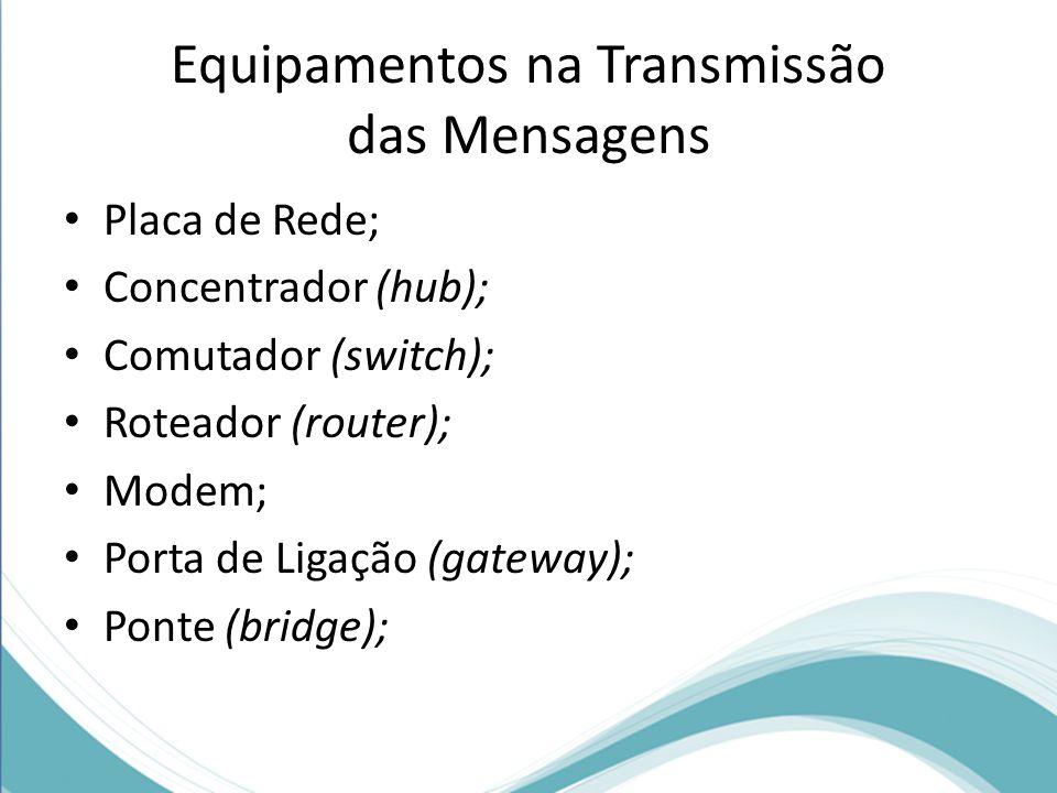 Equipamentos na Transmissão das Mensagens