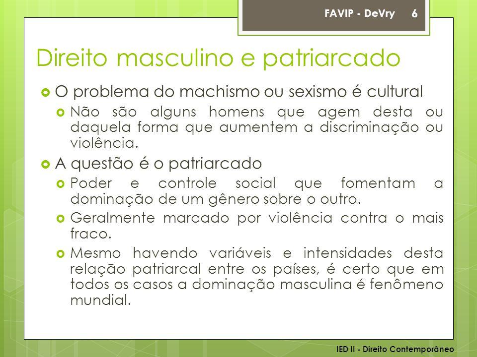 Direito masculino e patriarcado
