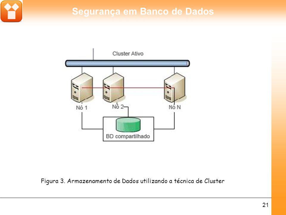 Figura 3. Armazenamento de Dados utilizando a técnica de Cluster