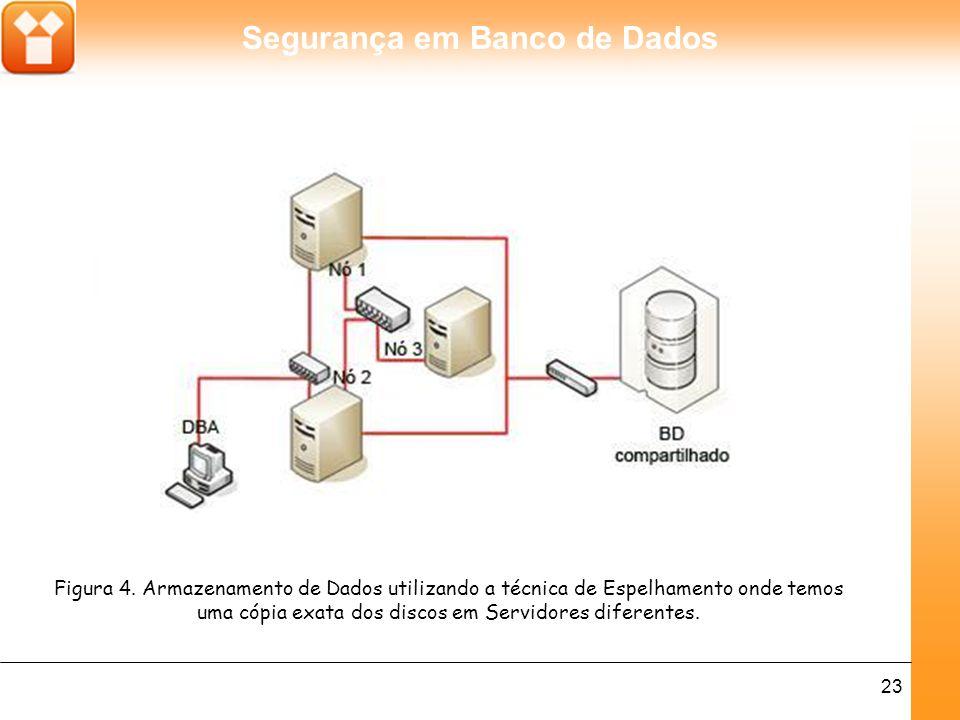 Figura 4. Armazenamento de Dados utilizando a técnica de Espelhamento onde temos uma cópia exata dos discos em Servidores diferentes.