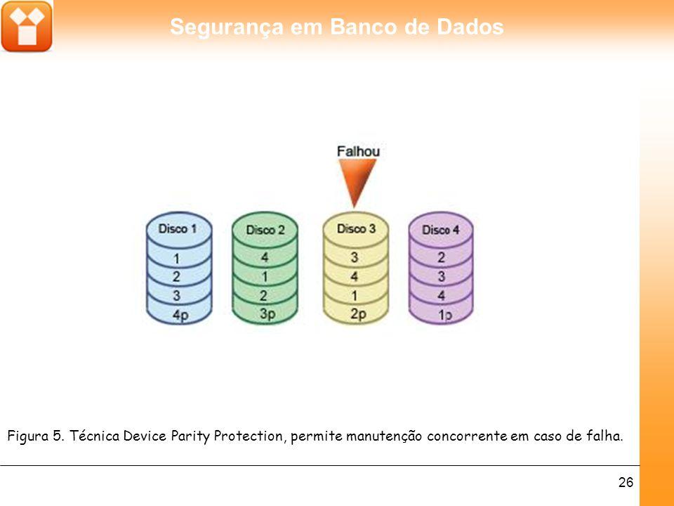 Figura 5. Técnica Device Parity Protection, permite manutenção concorrente em caso de falha.