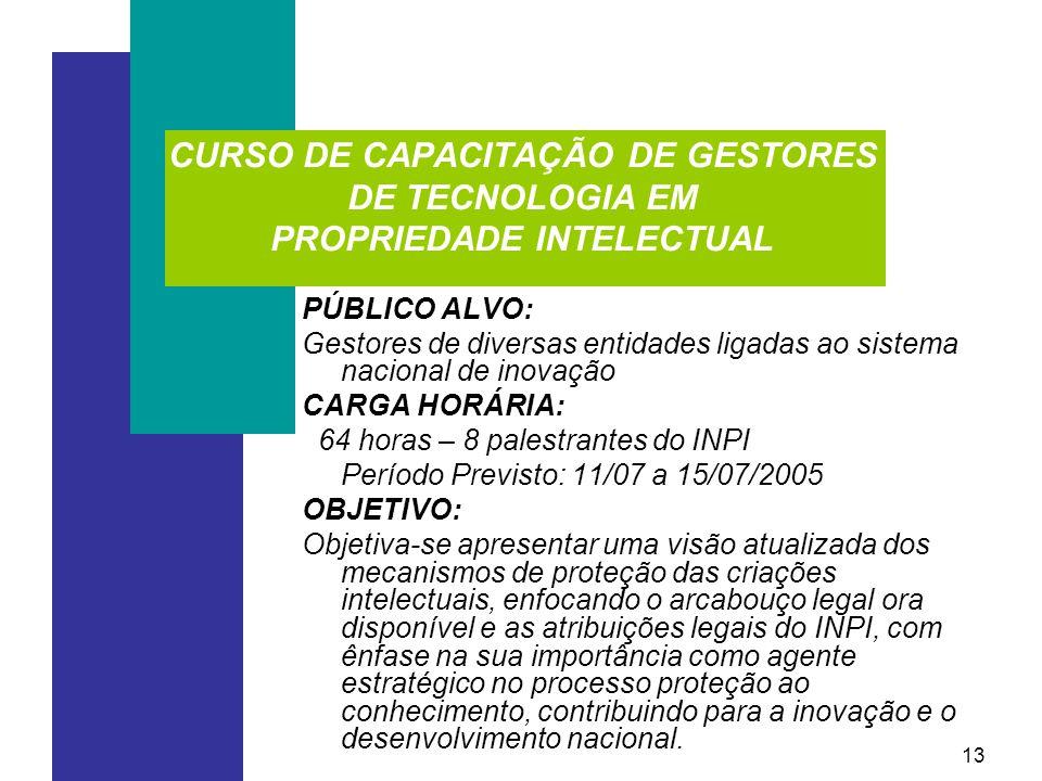 CURSO DE CAPACITAÇÃO DE GESTORES DE TECNOLOGIA EM PROPRIEDADE INTELECTUAL