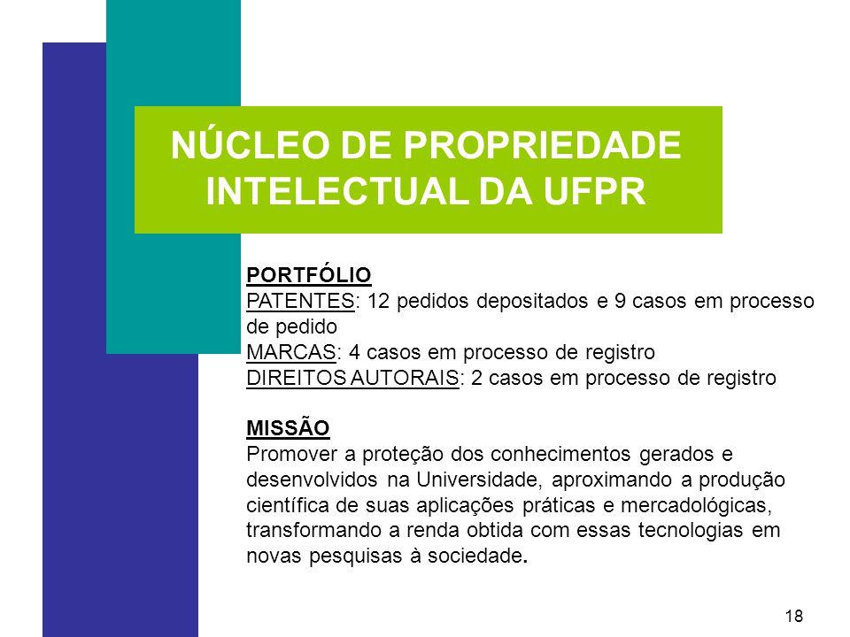NÚCLEO DE PROPRIEDADE INTELECTUAL DA UFPR