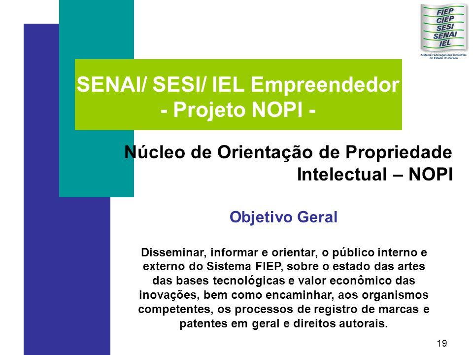SENAI/ SESI/ IEL Empreendedor - Projeto NOPI -