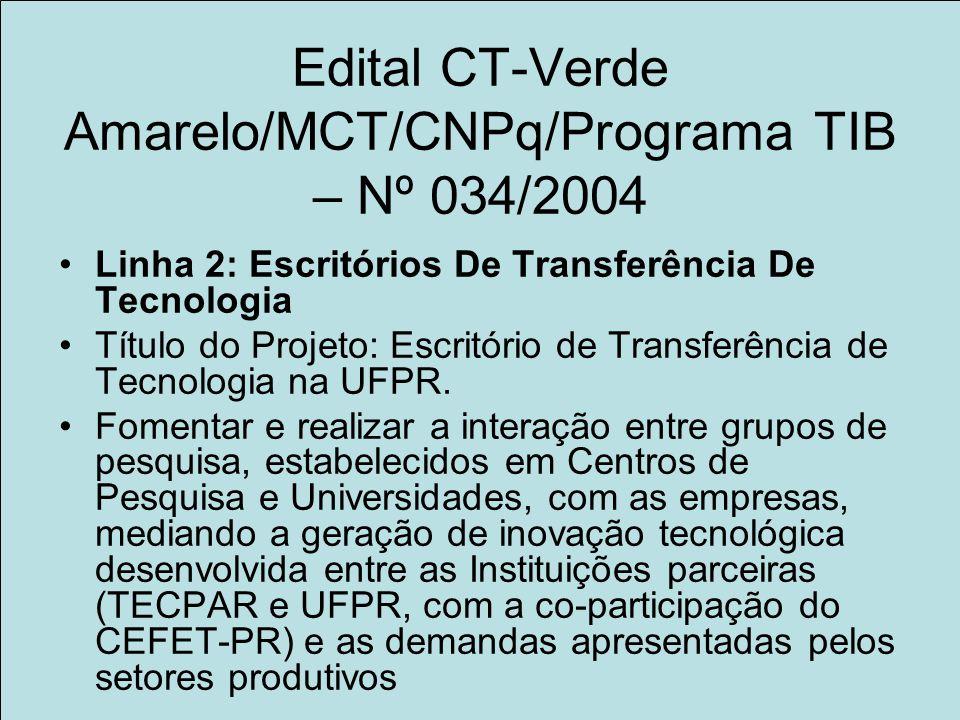 Edital CT-Verde Amarelo/MCT/CNPq/Programa TIB – Nº 034/2004