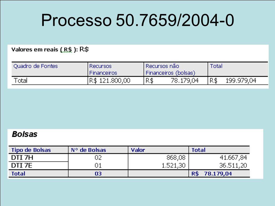 Processo 50.7659/2004-0