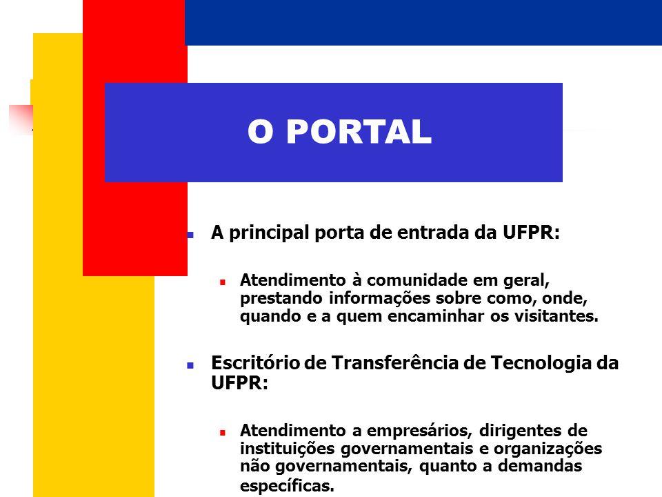 O PORTAL A principal porta de entrada da UFPR:
