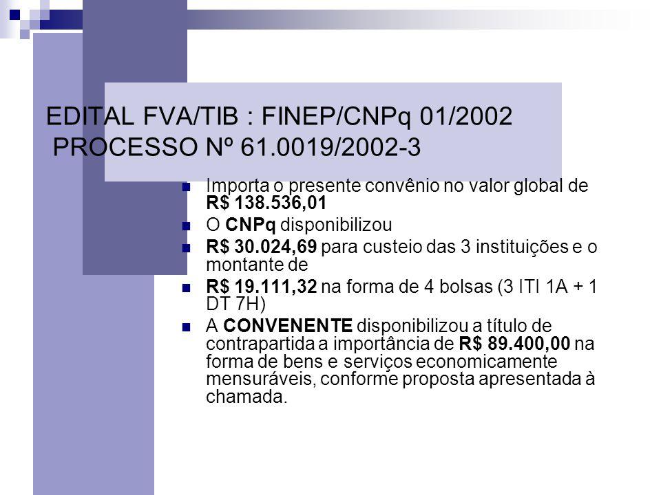 EDITAL FVA/TIB : FINEP/CNPq 01/2002 PROCESSO Nº 61.0019/2002-3