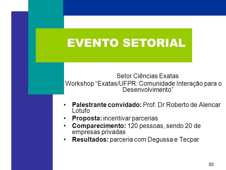 Workshop Exatas/UFPR: Comunidade Interação para o Desenvolvimento