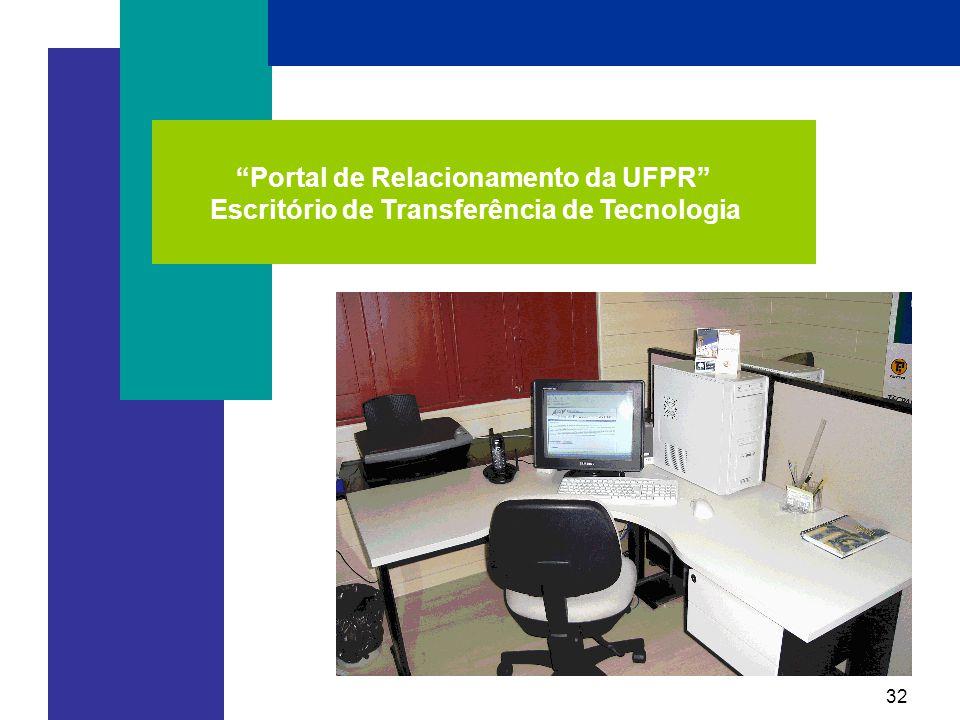 Portal de Relacionamento da UFPR