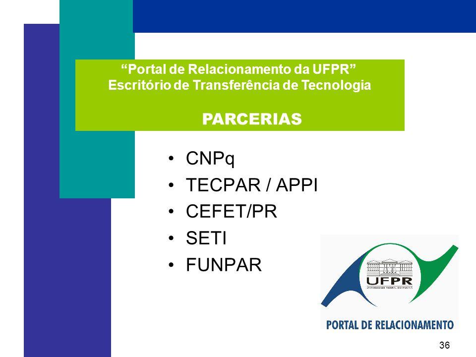 CNPq TECPAR / APPI CEFET/PR SETI FUNPAR PARCERIAS