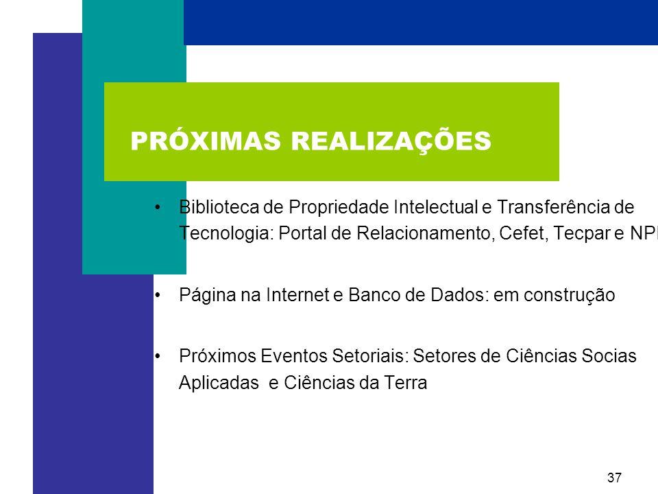 PRÓXIMAS REALIZAÇÕES Biblioteca de Propriedade Intelectual e Transferência de Tecnologia: Portal de Relacionamento, Cefet, Tecpar e NPI.
