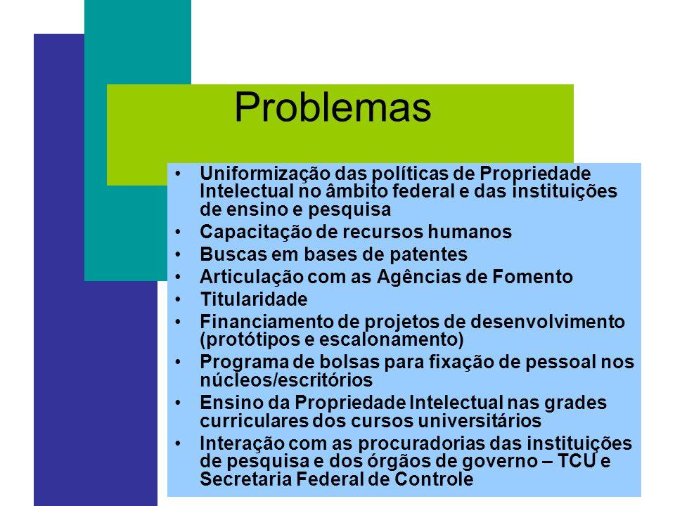 Problemas Uniformização das políticas de Propriedade Intelectual no âmbito federal e das instituições de ensino e pesquisa.
