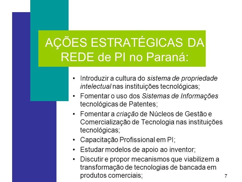 AÇÕES ESTRATÉGICAS DA REDE de PI no Paraná: