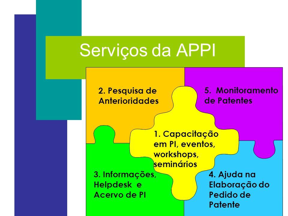 Serviços da APPI 2. Pesquisa de Anterioridades