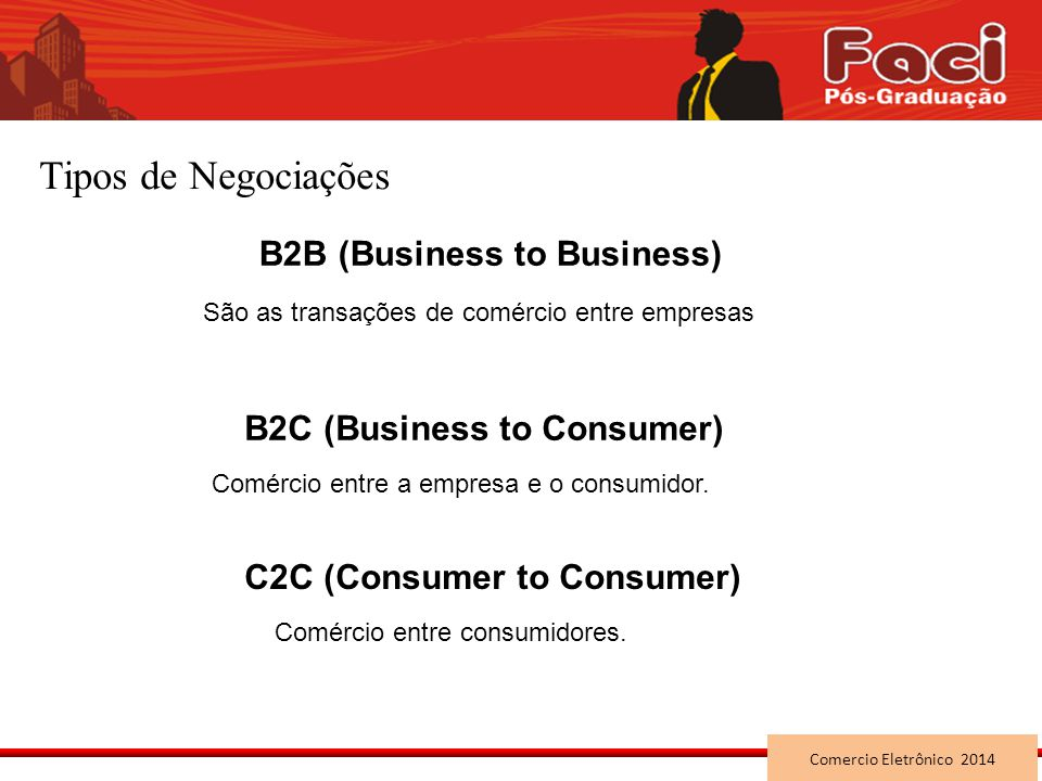 Tipos de Negociações B2B (Business to Business)