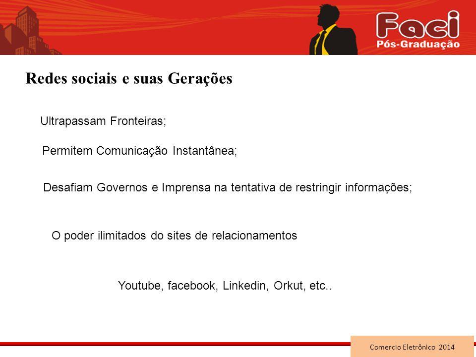 Redes sociais e suas Gerações