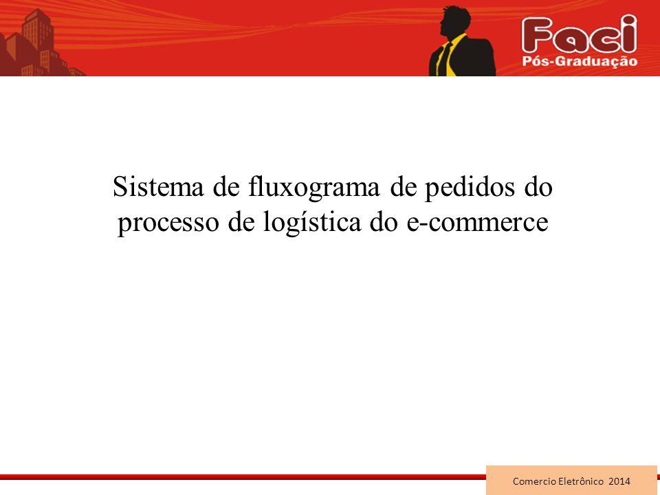 Sistema de fluxograma de pedidos do processo de logística do e-commerce