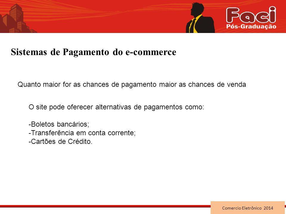 Sistemas de Pagamento do e-commerce