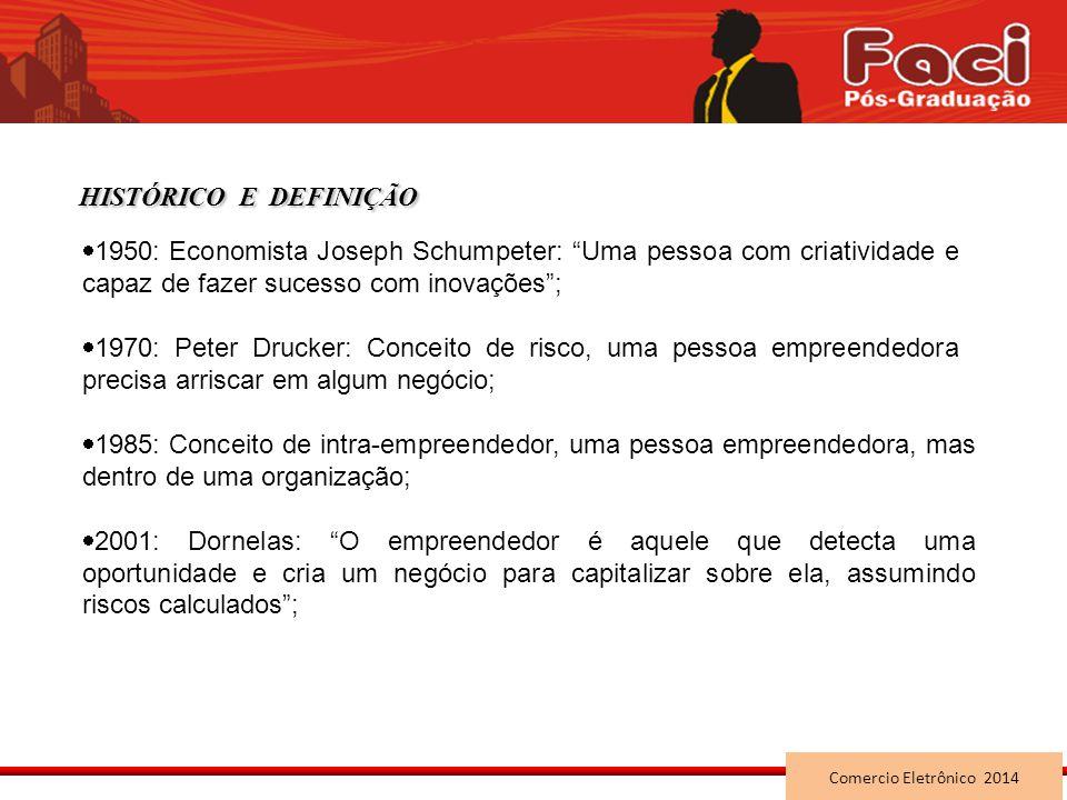 HISTÓRICO E DEFINIÇÃO 1950: Economista Joseph Schumpeter: Uma pessoa com criatividade e capaz de fazer sucesso com inovações ;