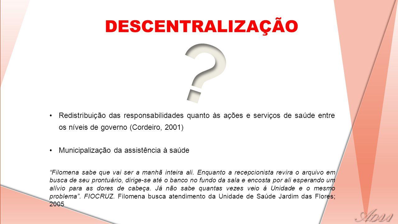 DESCENTRALIZAÇÃO Redistribuição das responsabilidades quanto às ações e serviços de saúde entre os níveis de governo (Cordeiro, 2001)