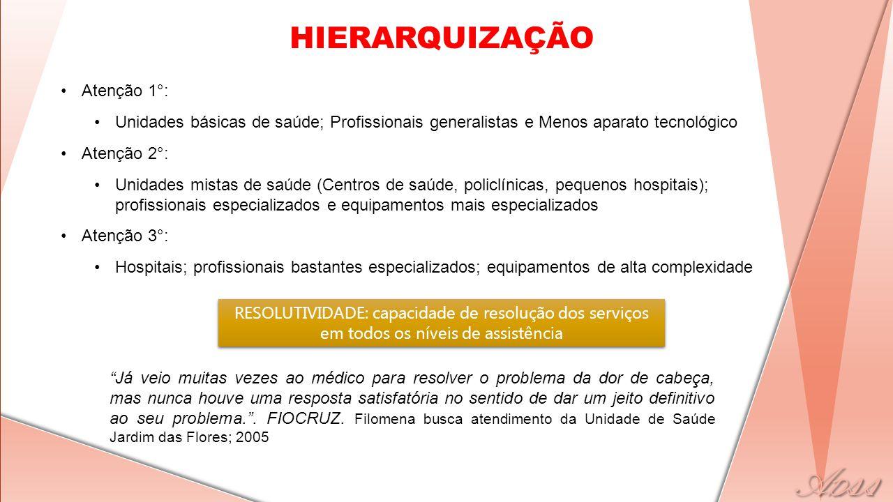 HIERARQUIZAÇÃO Atenção 1°: