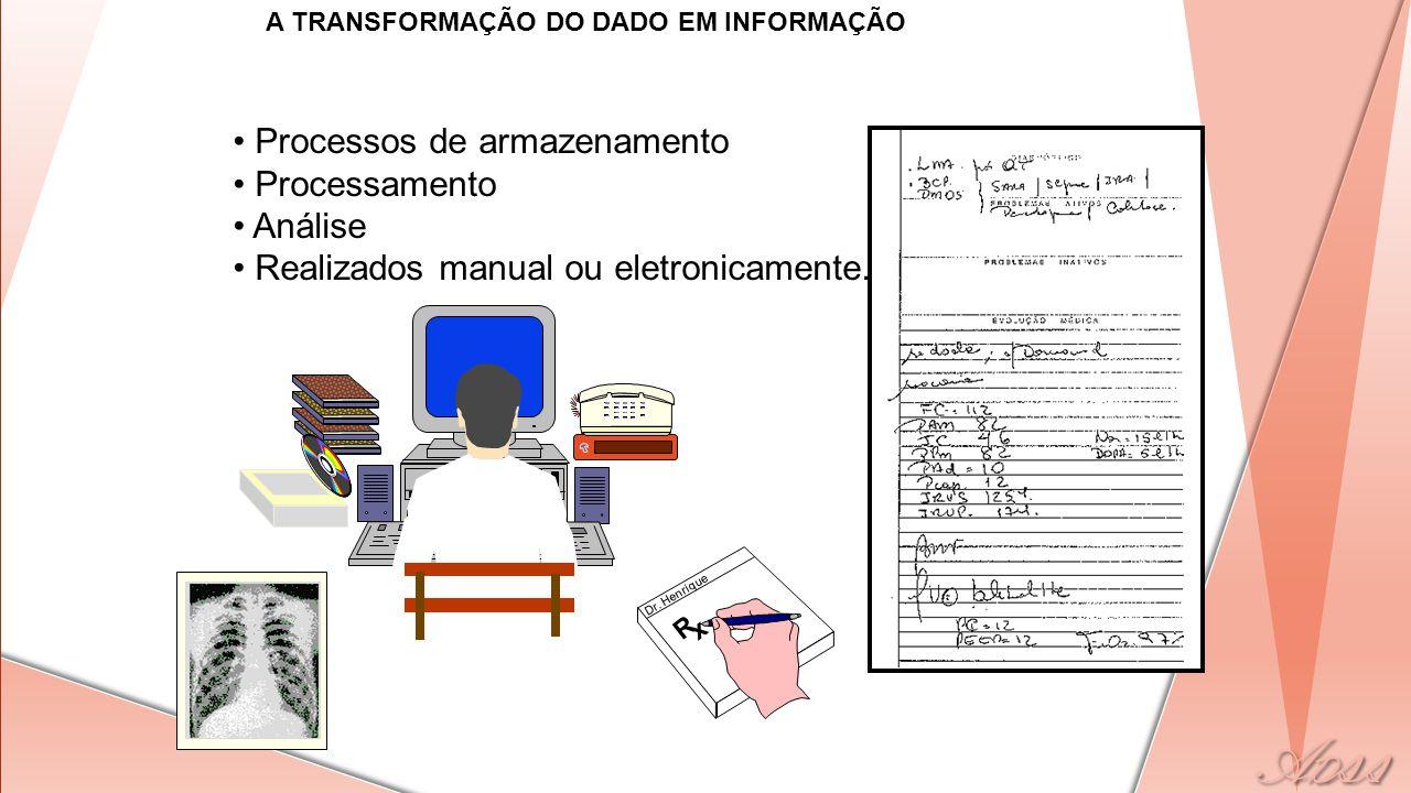 Processos de armazenamento Processamento Análise