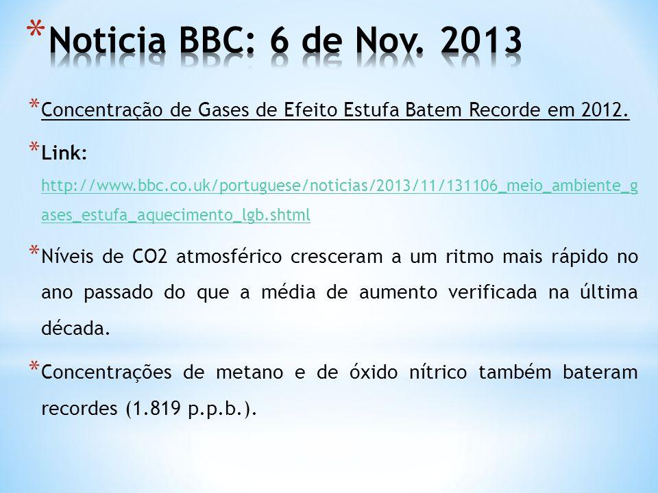 Noticia BBC: 6 de Nov. 2013 Concentração de Gases de Efeito Estufa Batem Recorde em 2012.