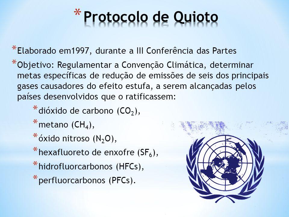 Protocolo de Quioto Elaborado em1997, durante a III Conferência das Partes.