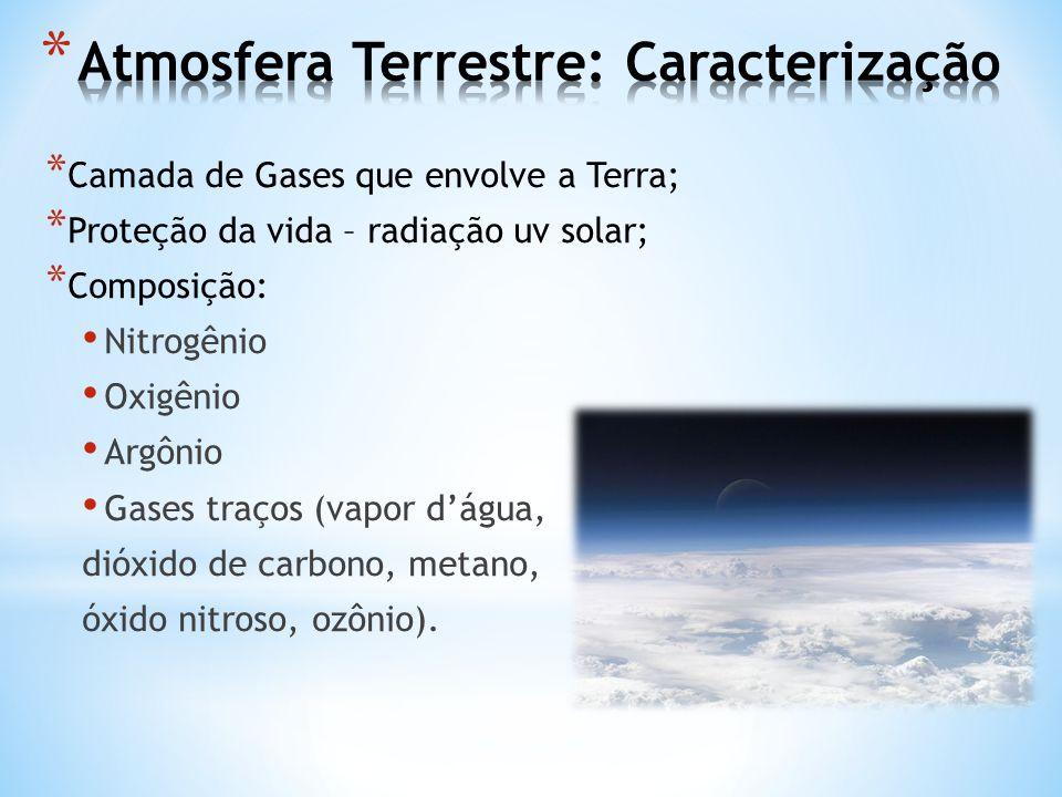 Atmosfera Terrestre: Caracterização