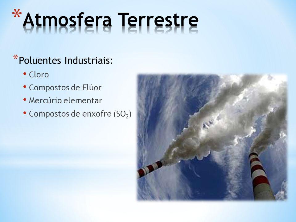 Atmosfera Terrestre Poluentes Industriais: Cloro Compostos de Flúor