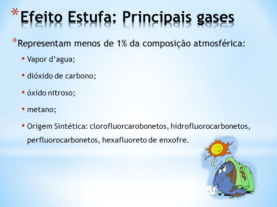 Efeito Estufa: Principais gases